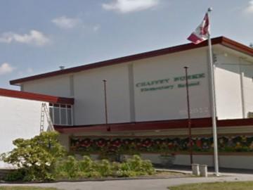 Chaffey-Burke School Canada Sd41