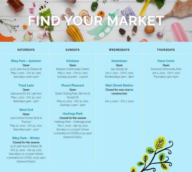 Vancouver Farmers Market Dates Location